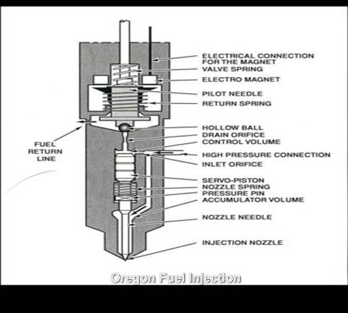 chevrolet gmc diesel diagnostics oregon fuel injection duramax fuel system diagram diesel common rail diagnostics