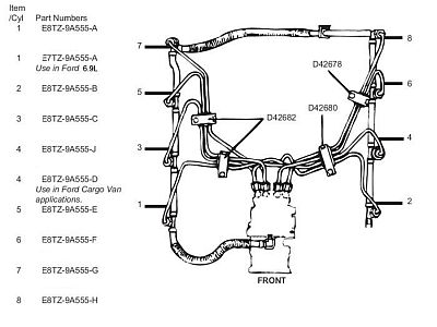 97 7 3 Fuel System Diagram - Home Wiring Diagrams Burning Sel Engine Fuel Diagram on